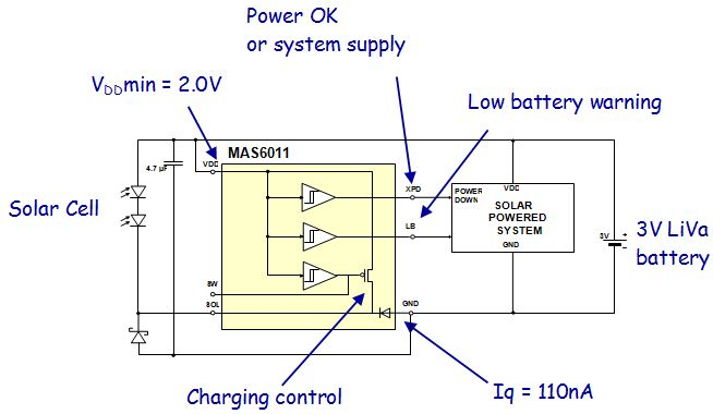 Mas6011 Solar Cell Energy Harvesting System Manager