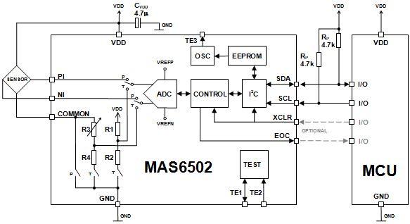 MAS6502