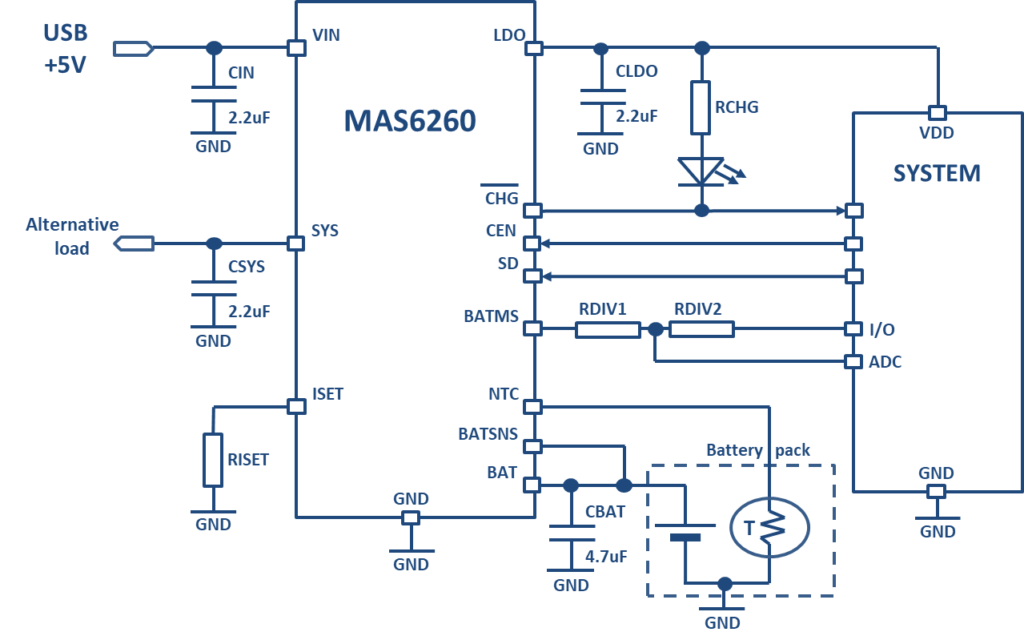 MAS6260 – Li-ion and LiPo battery charger IC with LDO | Micro Analog