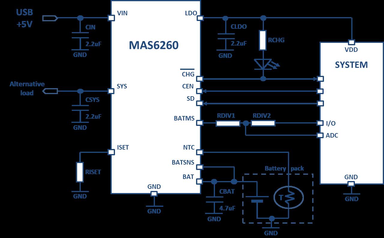 MAS6260 Li-ion and LiPo battery charger IC with LDO | Micro Analog
